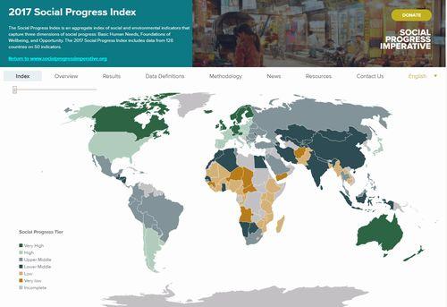 社会進歩指標2017:北欧諸国が上位を独占、日本は17位